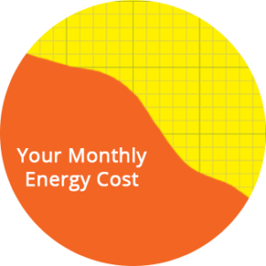 Monthly Energy Cost Graph